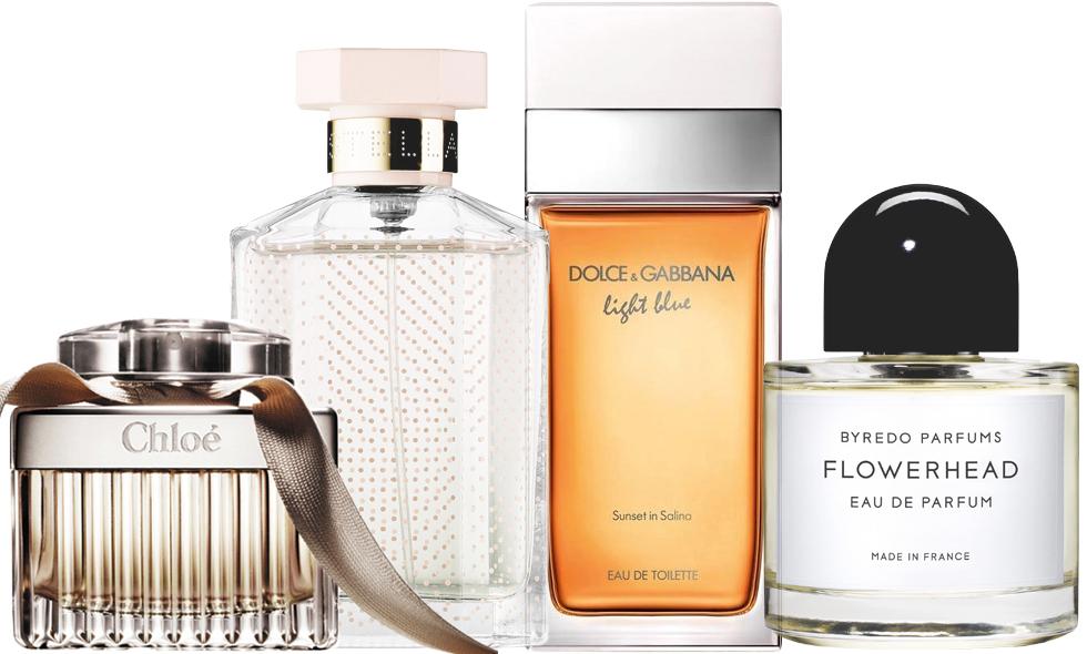 bästa kvinno parfymen