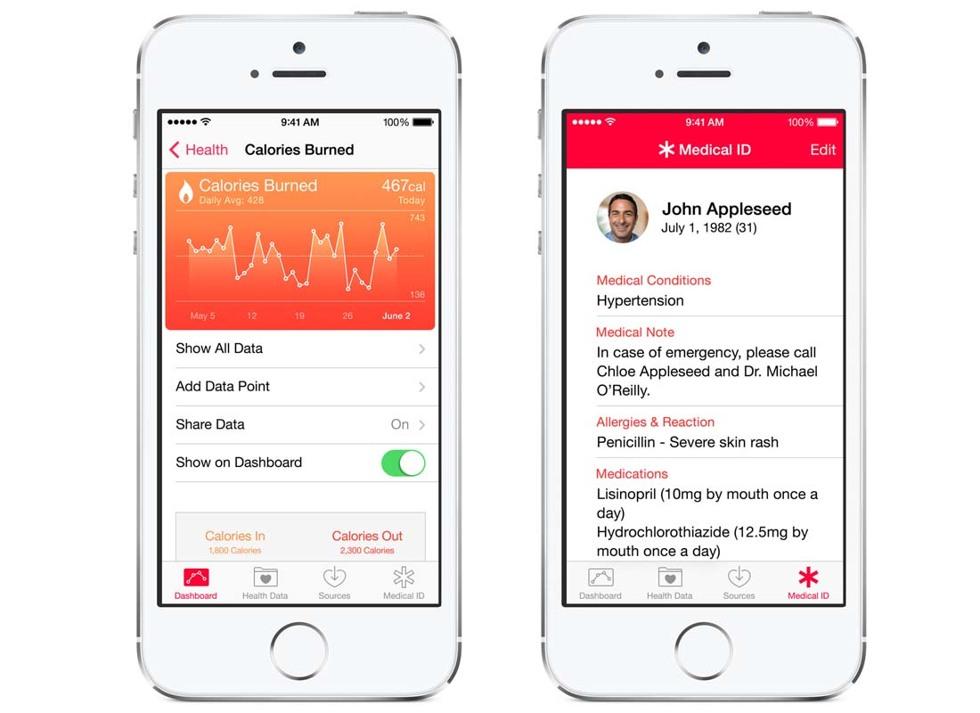 apple iphone 6 health